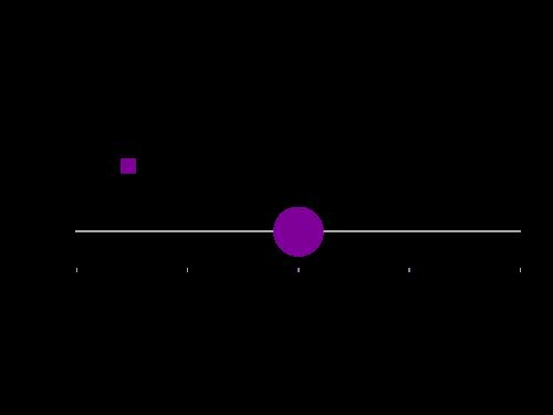 Speedtest Primus